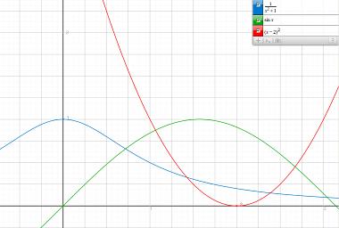 サイト グラフ 作成